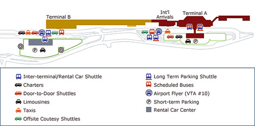 Airlines Information Early Bird Airport Shuttle